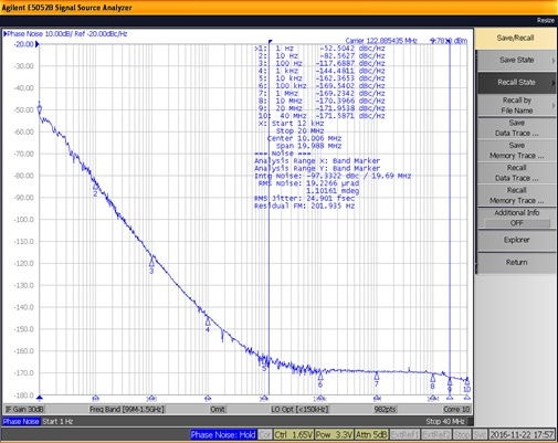 NV13M09WS Phase Noise Specification